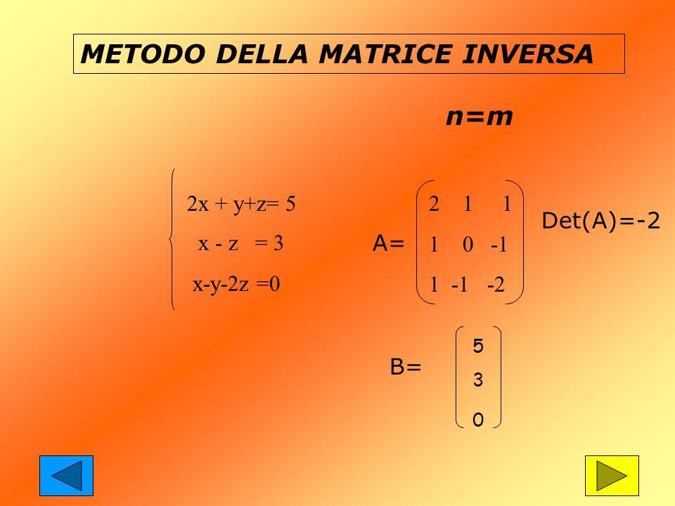 n=m 2x + y+z= 5 x - z = 3 x-y-2z =0 METODO DELLA MATRICE INVERSA Det(A)=-2 2 1 1 1 0 -1 1 -1 -2 A= 530530 B=