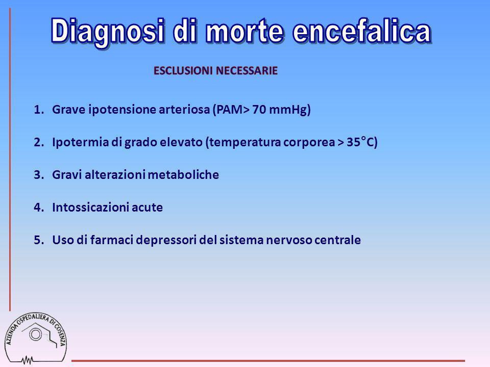 1.Grave ipotensione arteriosa (PAM> 70 mmHg) 2.Ipotermia di grado elevato (temperatura corporea > 35°C) 3.Gravi alterazioni metaboliche 4.Intossicazio