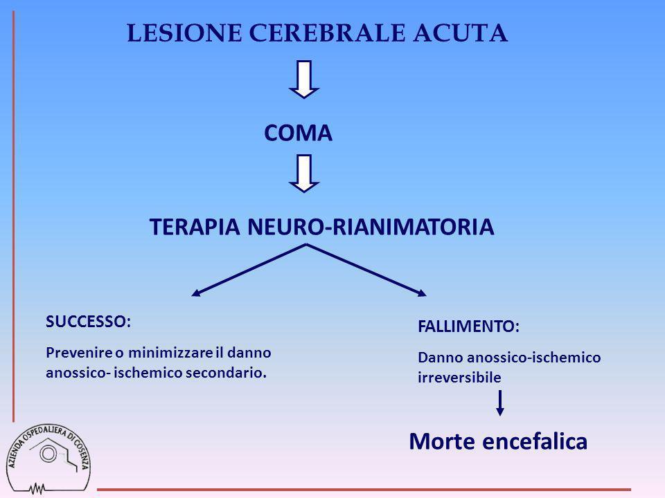 LESIONE CEREBRALE ACUTA COMA TERAPIA NEURO-RIANIMATORIA SUCCESSO: Prevenire o minimizzare il danno anossico- ischemico secondario. FALLIMENTO: Danno a