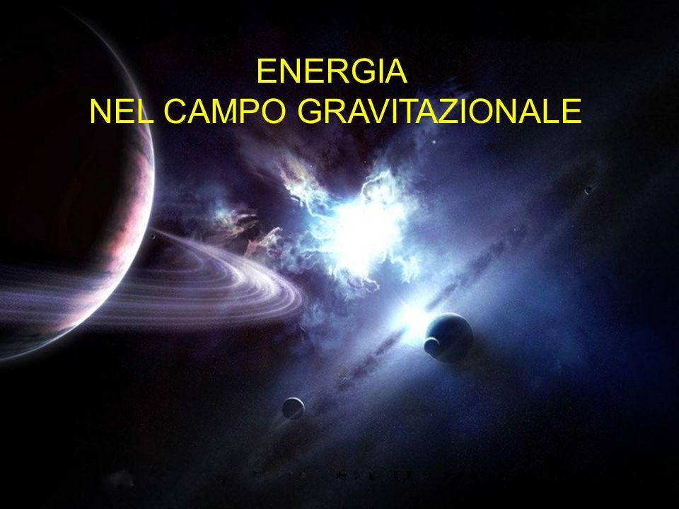 La forza di gravità è una forza conservativa Il lavoro della forza di gravità non dipende dal percorso Si può definire lenergia potenziale gravitazionale U del campo L = - ΔU Come per la forza peso