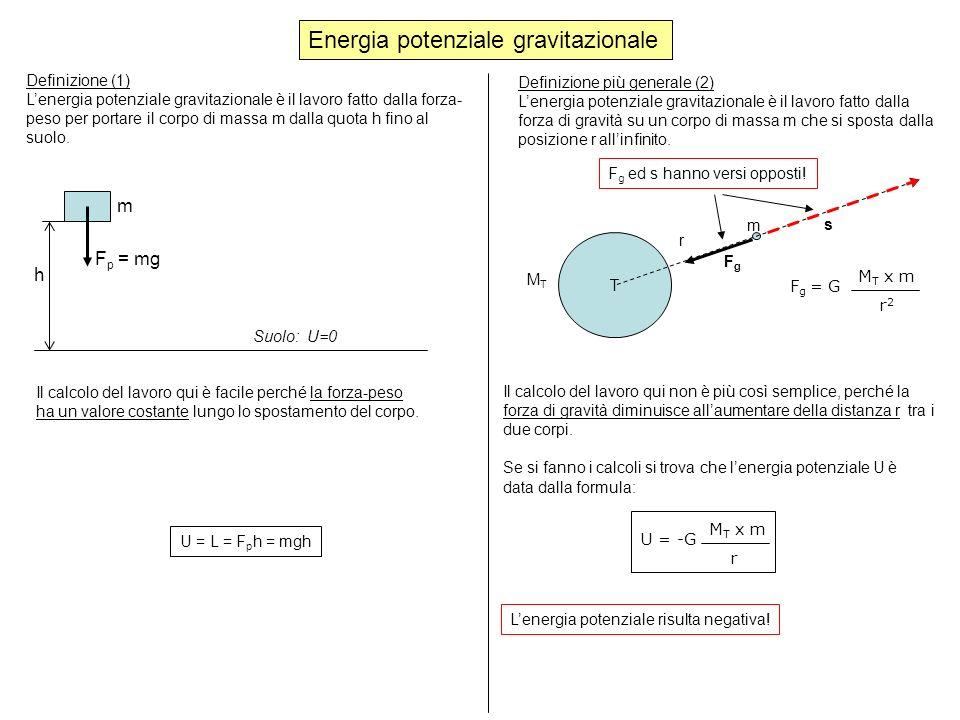Si può rappresentare lenergia potenziale così definita in funzione di h ottenendo un grafico rappresentato da una retta: U=0 al suolo h [m] U [J] Si assume come livello di riferimento per il valore di U la quota h del suolo in quel luogo.