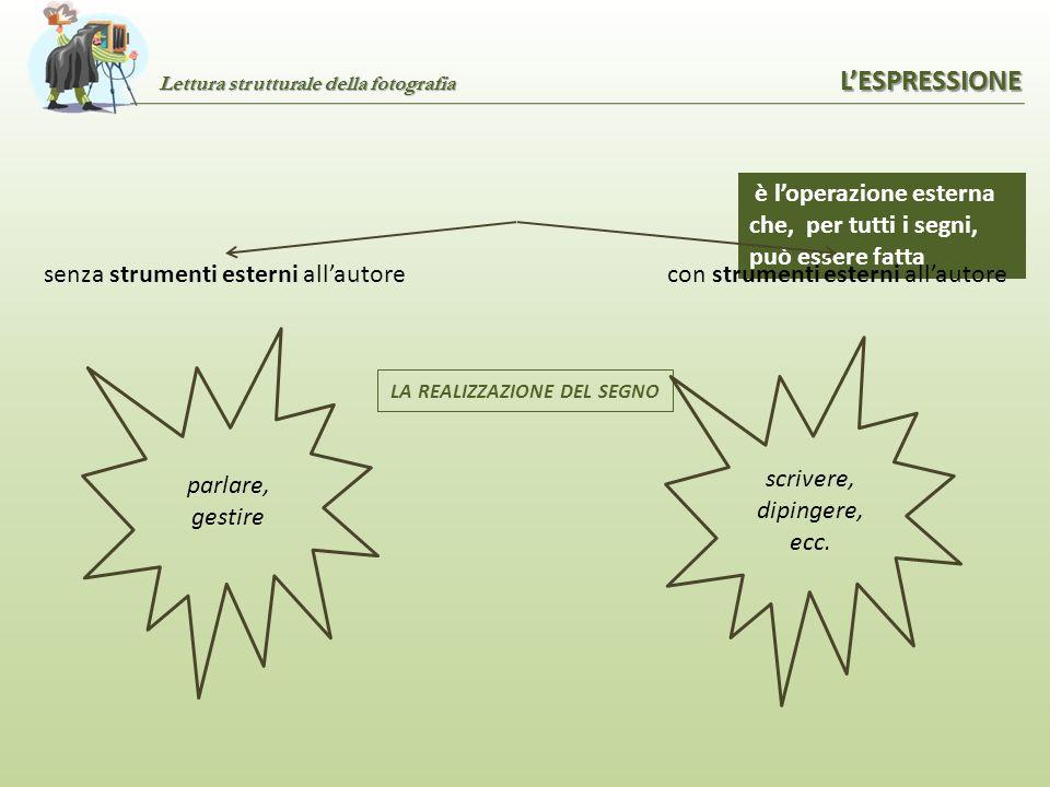 Lettura strutturale della fotografia LESPRESSIONE L IDEA DEL SEGNO Quando l«idea del segno» (nella sua prima fase, quella interna), o lo stesso «segno