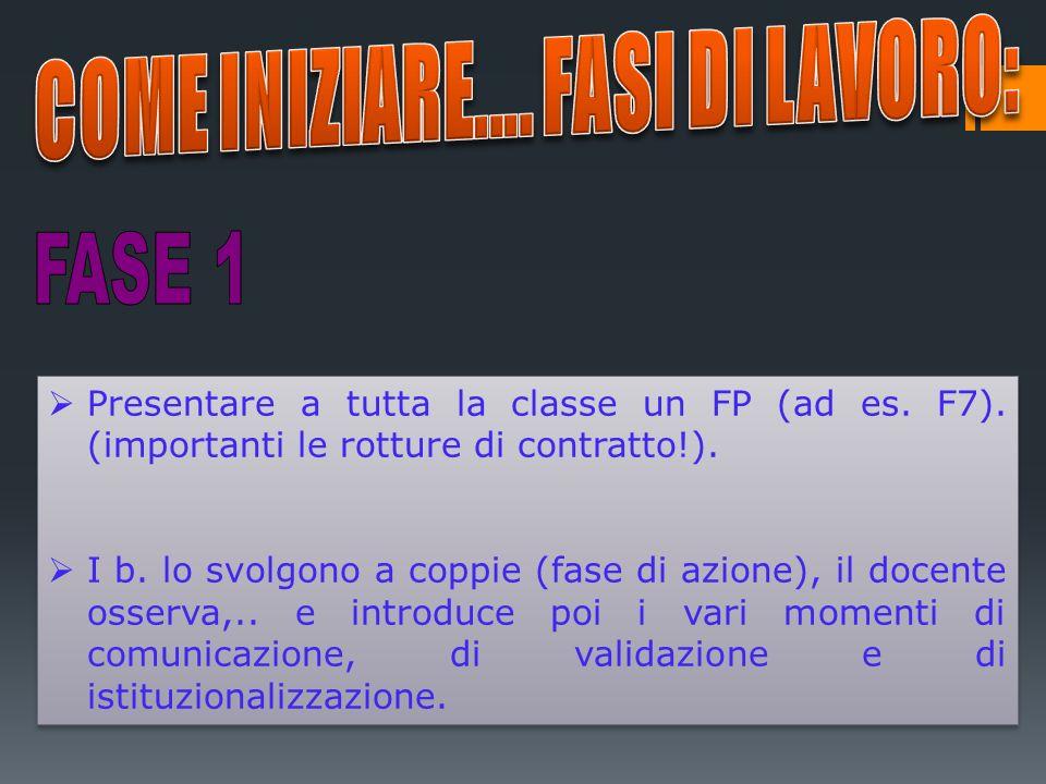 Presentare a tutta la classe un FP (ad es. F7). (importanti le rotture di contratto!). I b. lo svolgono a coppie (fase di azione), il docente osserva,