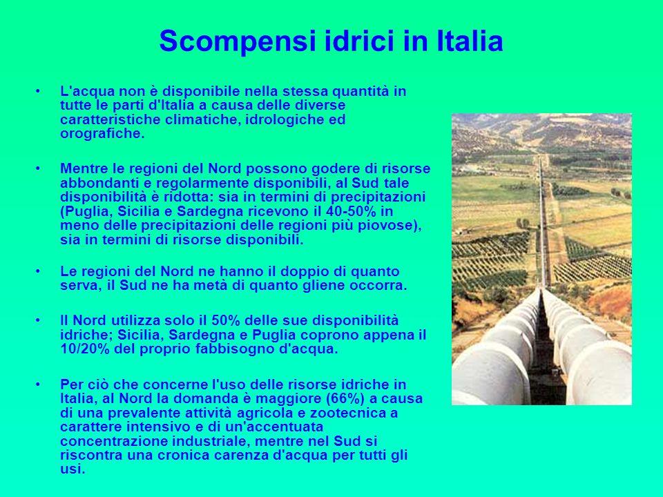 Scompensi idrici in Italia L acqua non è disponibile nella stessa quantità in tutte le parti d Italia a causa delle diverse caratteristiche climatiche, idrologiche ed orografiche.