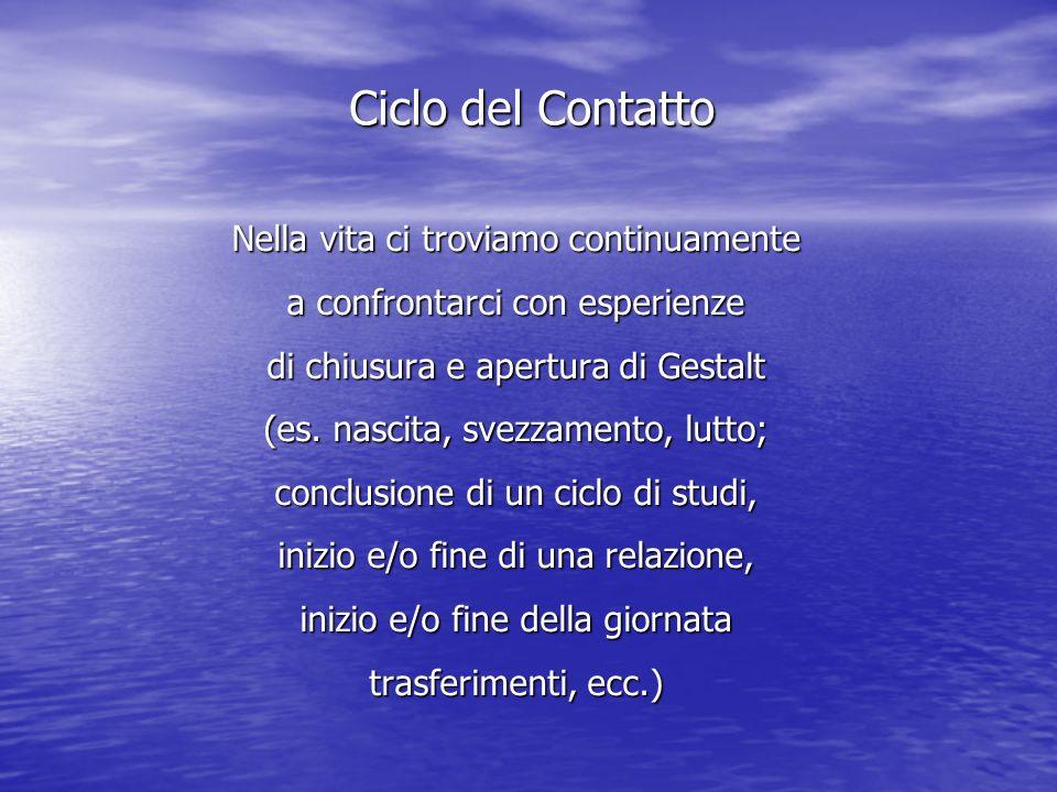 Nella vita ci troviamo continuamente a confrontarci con esperienze di chiusura e apertura di Gestalt (es.