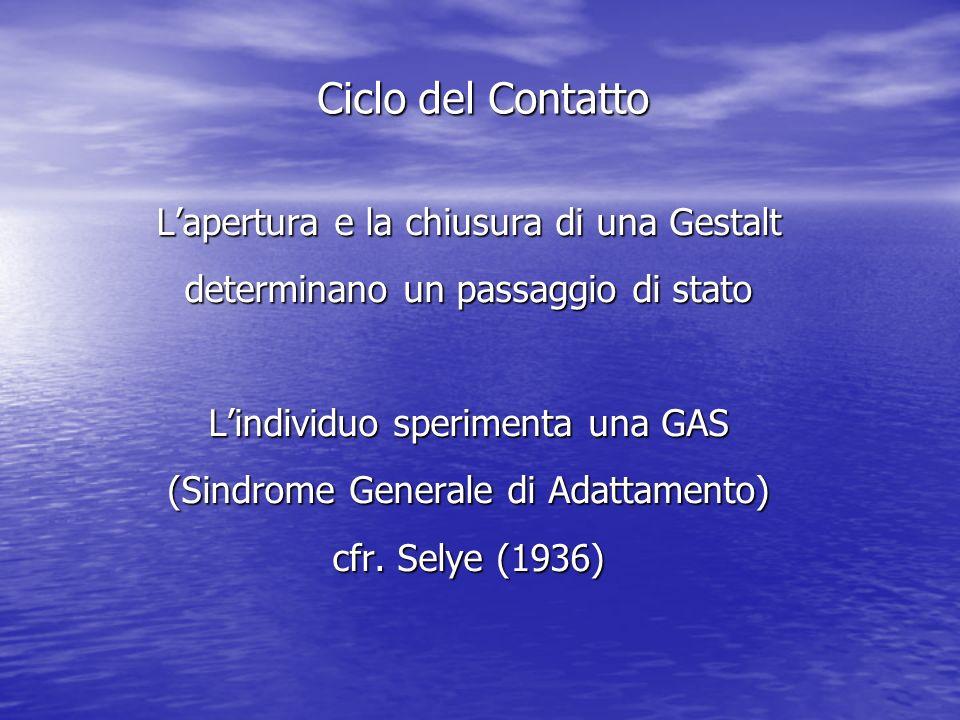 Lapertura e la chiusura di una Gestalt determinano un passaggio di stato Lindividuo sperimenta una GAS (Sindrome Generale di Adattamento) cfr.