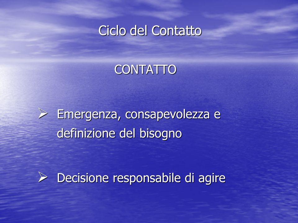 CONTATTO Emergenza, consapevolezza e definizione del bisogno Emergenza, consapevolezza e definizione del bisogno Decisione responsabile di agire Decisione responsabile di agire Ciclo del Contatto