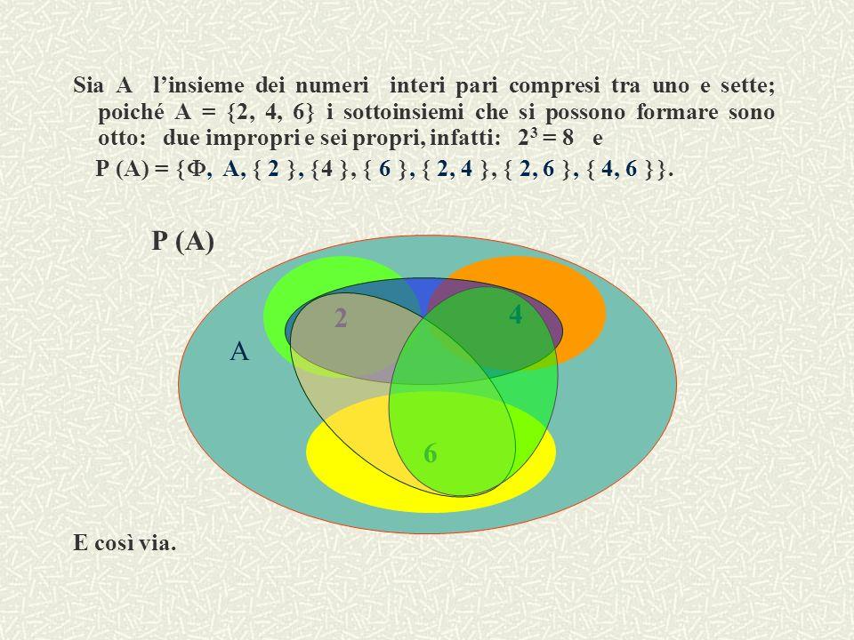 Insieme delle parti Dato un insieme A, si chiama insieme delle parti, e si indica con P (A), linsieme che ha per elementi tutti i sottoinsiemi propri ed impropri di A.