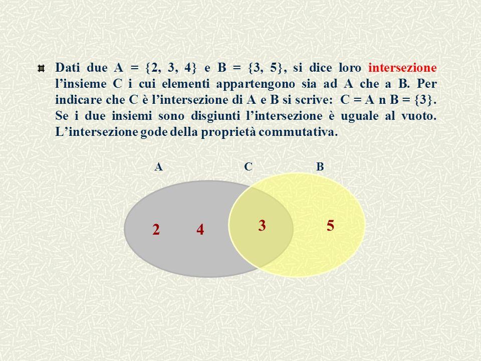 Operazioni fra insiemi Le OPERAZIONI tra due o più insiemi sono: unione, intersezione, differenza, differenza simmetrica, prodotto cartesiano.