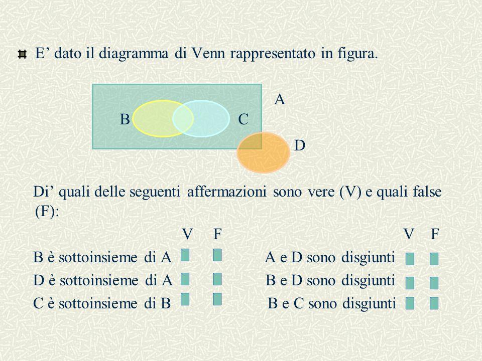 Utilizzando le frecce associa i seguenti simboli alle loro descrizioni : intersezione diff. simmetrica inclusione unione C U n