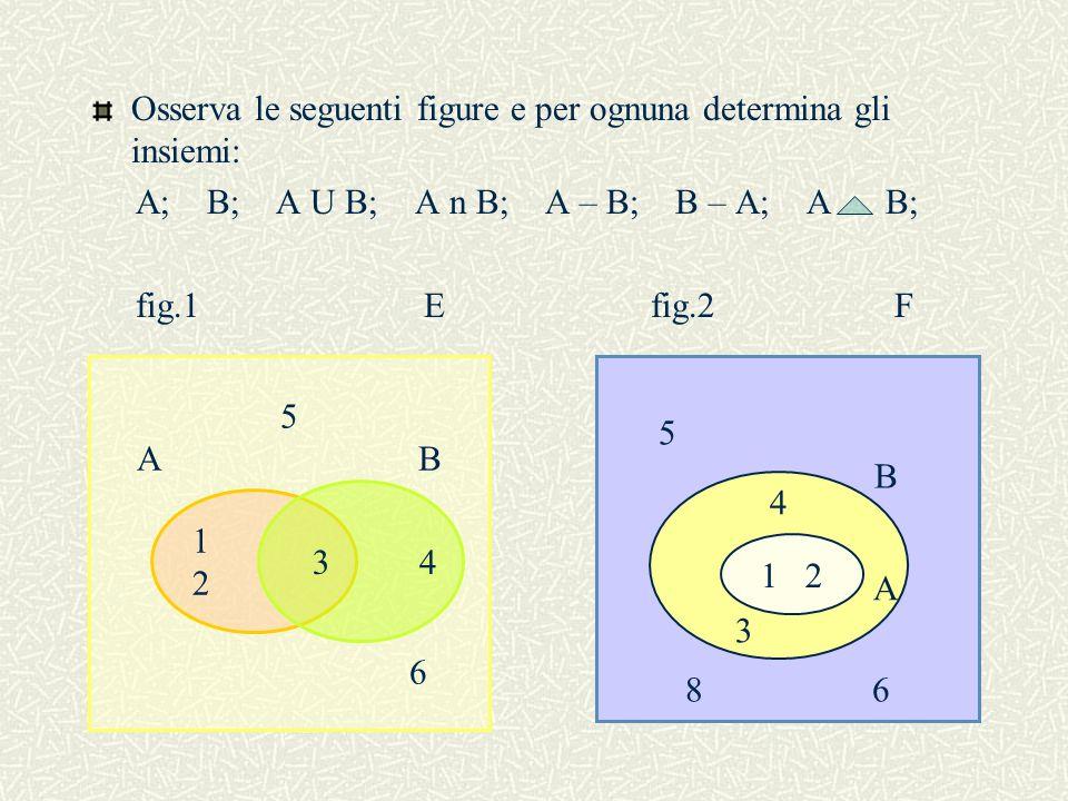 E dato il diagramma di Venn rappresentato in figura.