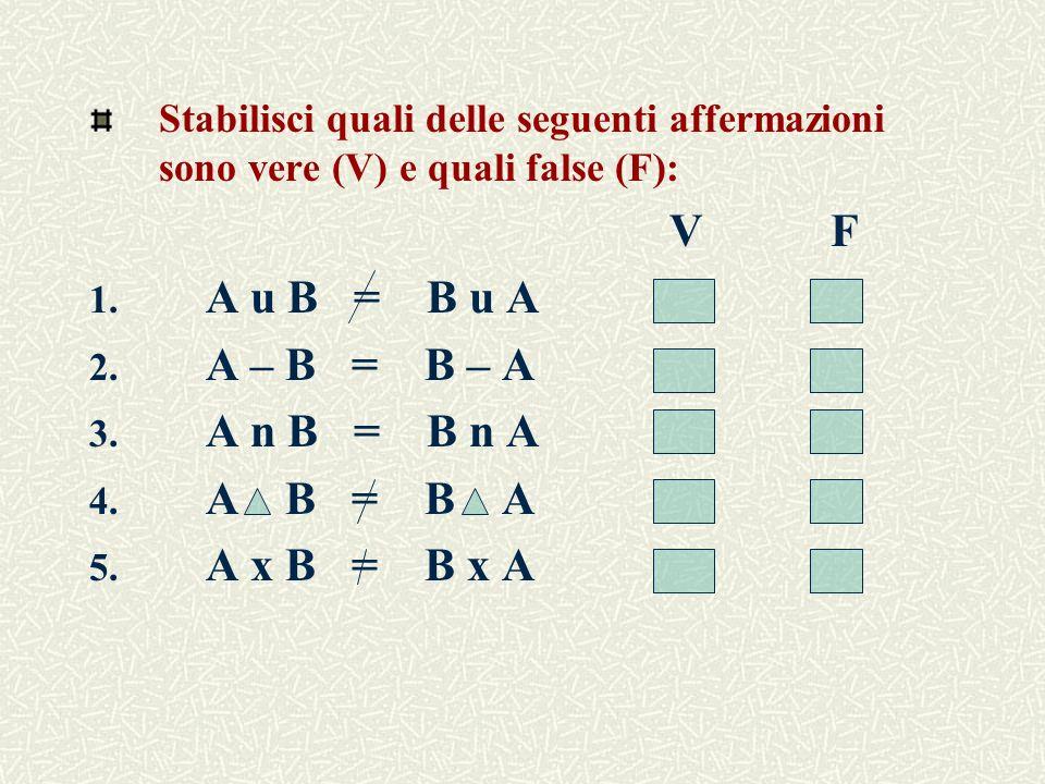 Osserva le seguenti figure e per ognuna determina gli insiemi: A; B; A U B; A n B; A – B; B – A; A B; fig.1 E fig.2 F 5 A B 6 1212 3 4 5 B 8 6 4 A 3 1 2