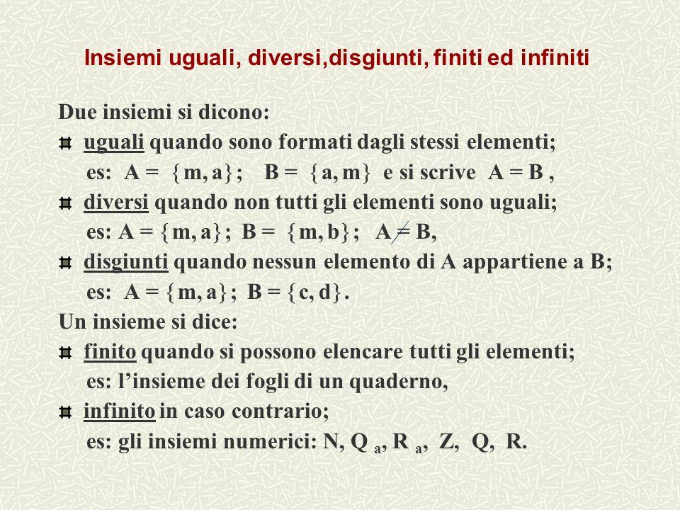 Insiemi uguali, diversi,disgiunti, finiti ed infiniti Due insiemi si dicono: uguali quando sono formati dagli stessi elementi; es: A = m, a ; B = a, m e si scrive A = B, diversi quando non tutti gli elementi sono uguali; es: A = m, a ; B = m, b ; A = B, disgiunti quando nessun elemento di A appartiene a B; es: A = m, a ; B = c, d.