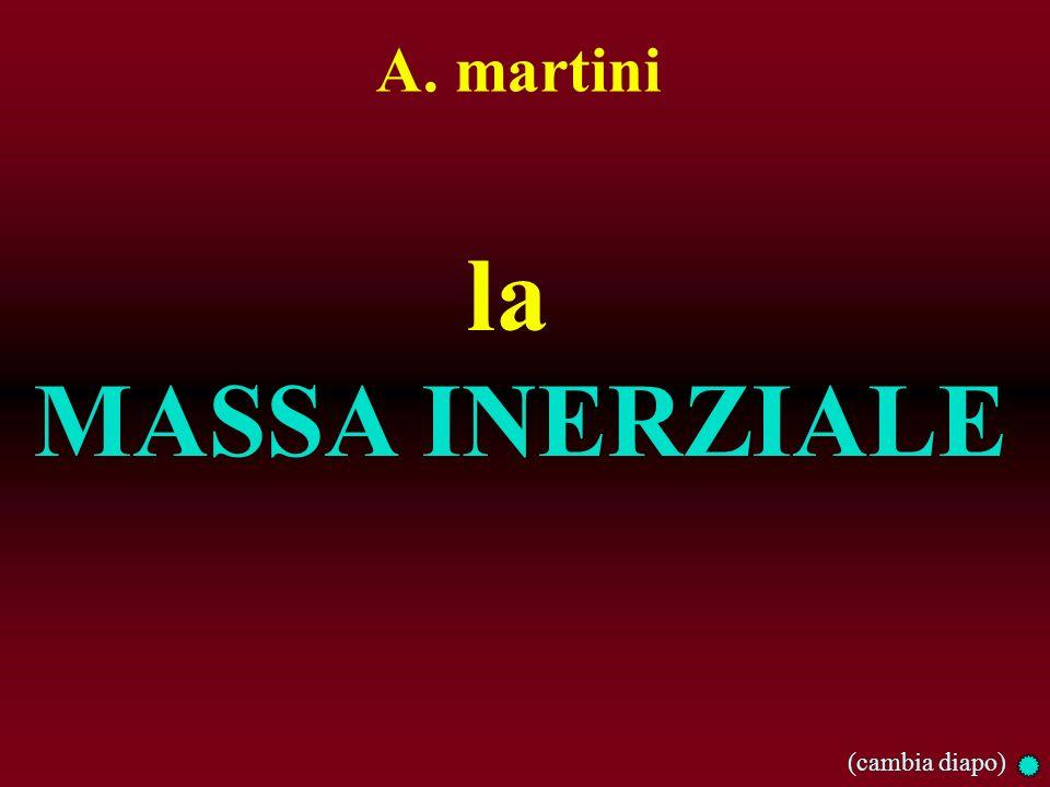 Prova a dare la definizione operativa di MASSA INERZIALE F a = m i F = m i a Due masse sono uguali quando: Una massa è maggiore di unaltra quando: Una massa è somma di altre due quando: a a