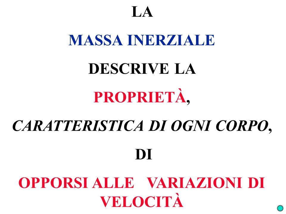 LA MASSA INERZIALE DESCRIVE LA PROPRIETÀ, CARATTERISTICA DI OGNI CORPO, DI OPPORSI ALLE VARIAZIONI DI VELOCITÀ