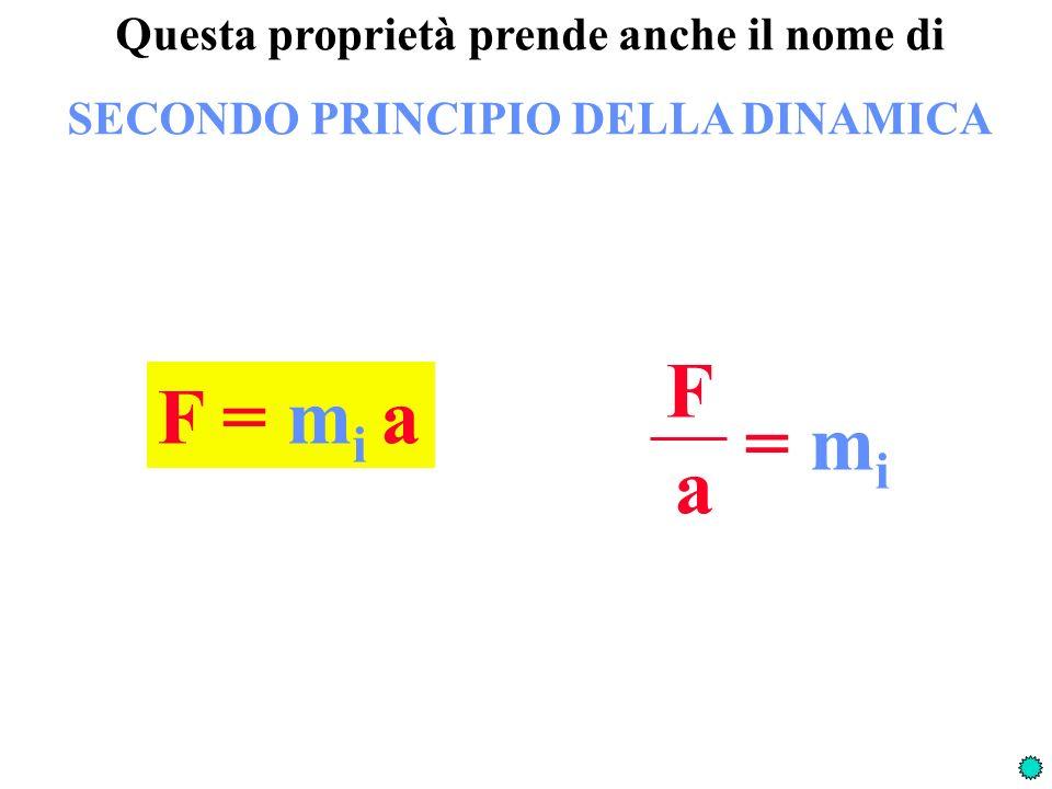 Questa proprietà prende anche il nome di SECONDO PRINCIPIO DELLA DINAMICA F a = m i F = m i a