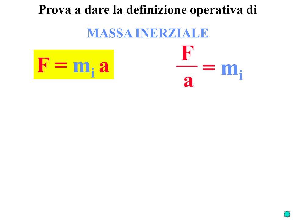Prova a dare la definizione operativa di MASSA INERZIALE F a = m i F = m i a