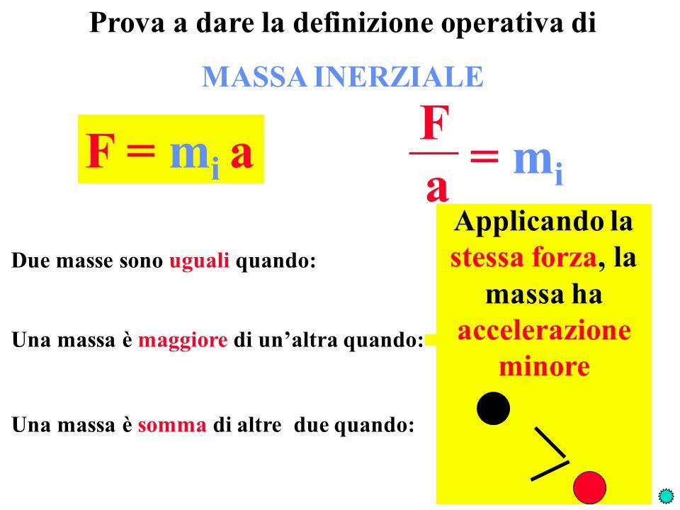 Prova a dare la definizione operativa di MASSA INERZIALE F a = m i F = m i a Due masse sono uguali quando: Una massa è maggiore di unaltra quando: Una