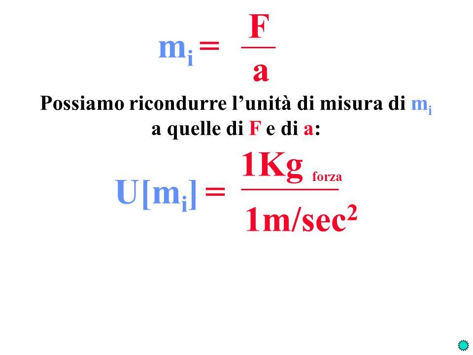 F a m i = Possiamo ricondurre lunità di misura di m i a quelle di F e di a: 1Kg forza 1m/sec 2 U[m i ] =