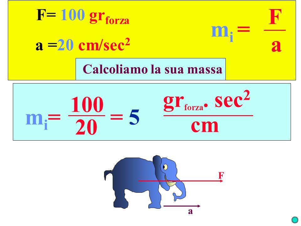 gr forza. sec 2 cm mi=mi= 100 20 = 5 F= 100 gr forza a =20 cm/sec 2 Calcoliamo la sua massa F a m i = F a