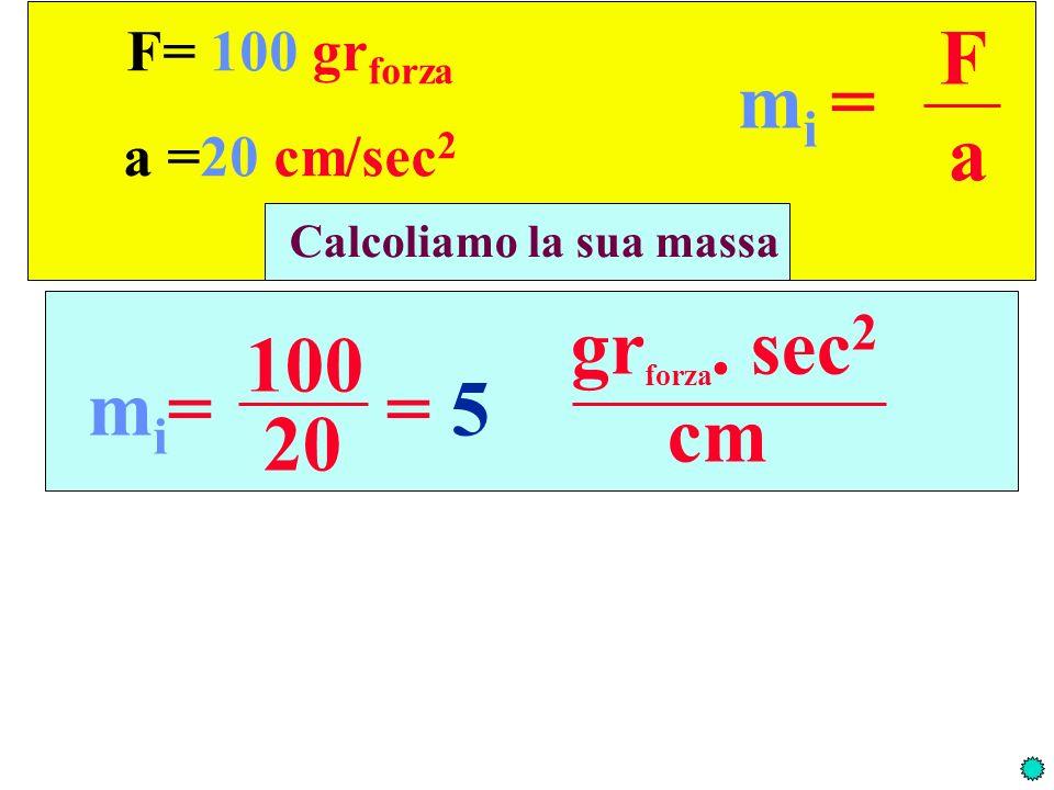gr forza. sec 2 cm mi=mi= 100 20 = 5 F= 100 gr forza a =20 cm/sec 2 Calcoliamo la sua massa F a m i =