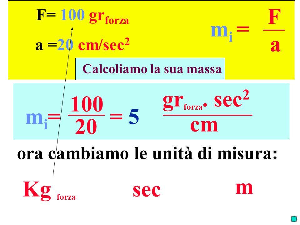gr forza. sec 2 cm mi=mi= 100 20 = 5 F= 100 gr forza a =20 cm/sec 2 Calcoliamo la sua massa F a m i = ora cambiamo le unità di misura: Kg forza sec m