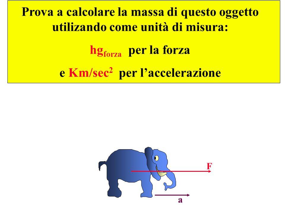 Prova a calcolare la massa di questo oggetto utilizando come unità di misura: hg forza per la forza e Km/sec 2 per laccelerazione F a