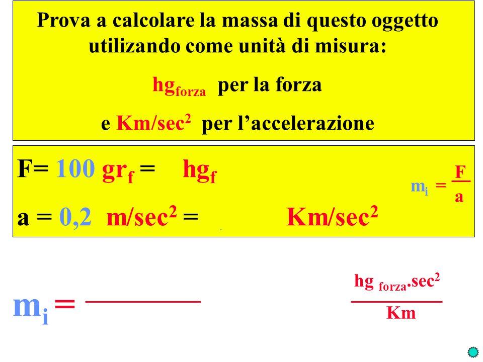 Prova a calcolare la massa di questo oggetto utilizando come unità di misura: hg forza per la forza e Km/sec 2 per laccelerazione F= 100 gr f = 1 hg f