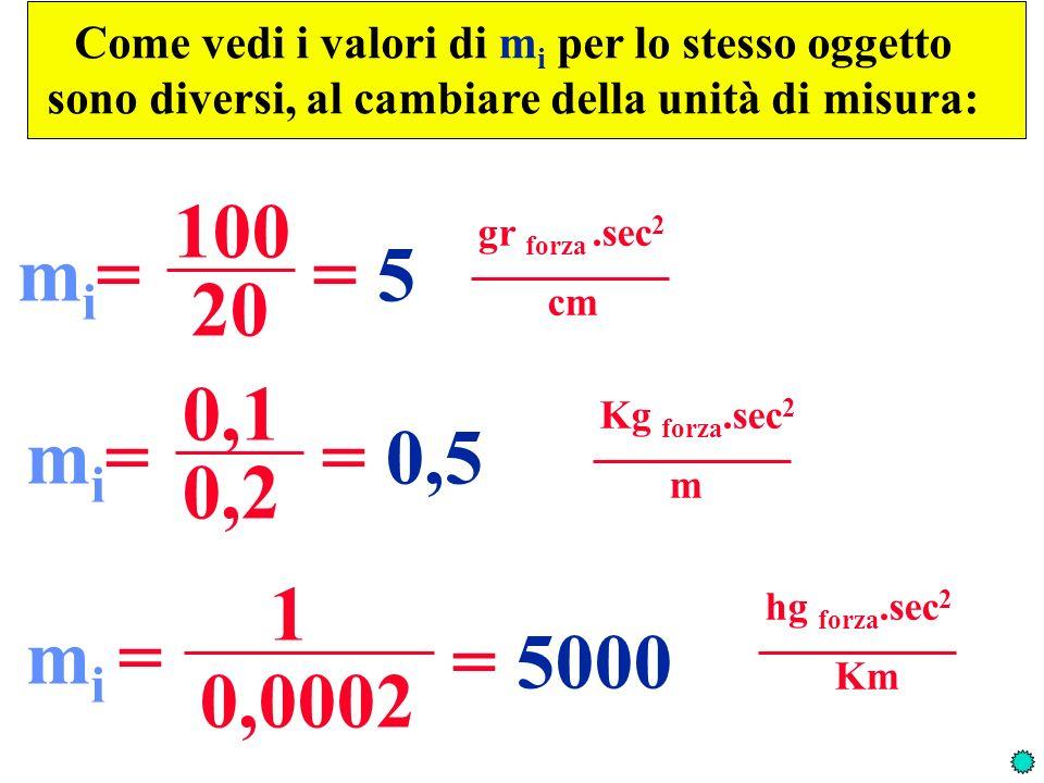 Come vedi i valori di m i per lo stesso oggetto sono diversi, al cambiare della unità di misura: 1 0,0002 m i = = 5000 hg forza.sec 2 Km mi=mi= 0,1 =