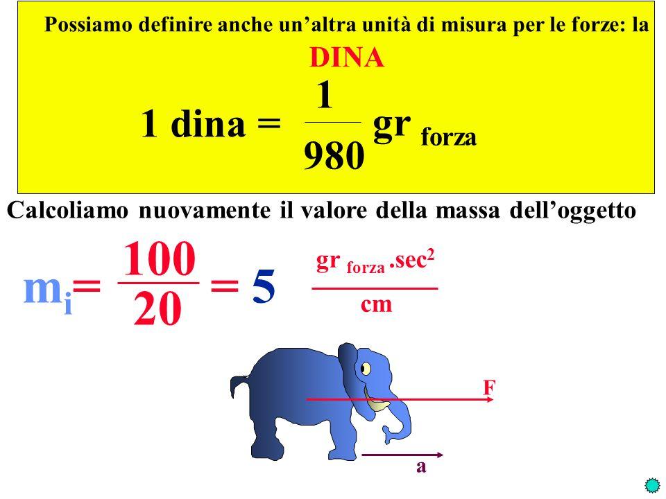 Possiamo definire anche unaltra unità di misura per le forze: la DINA 1 dina = 1 980 gr forza Calcoliamo nuovamente il valore della massa delloggetto