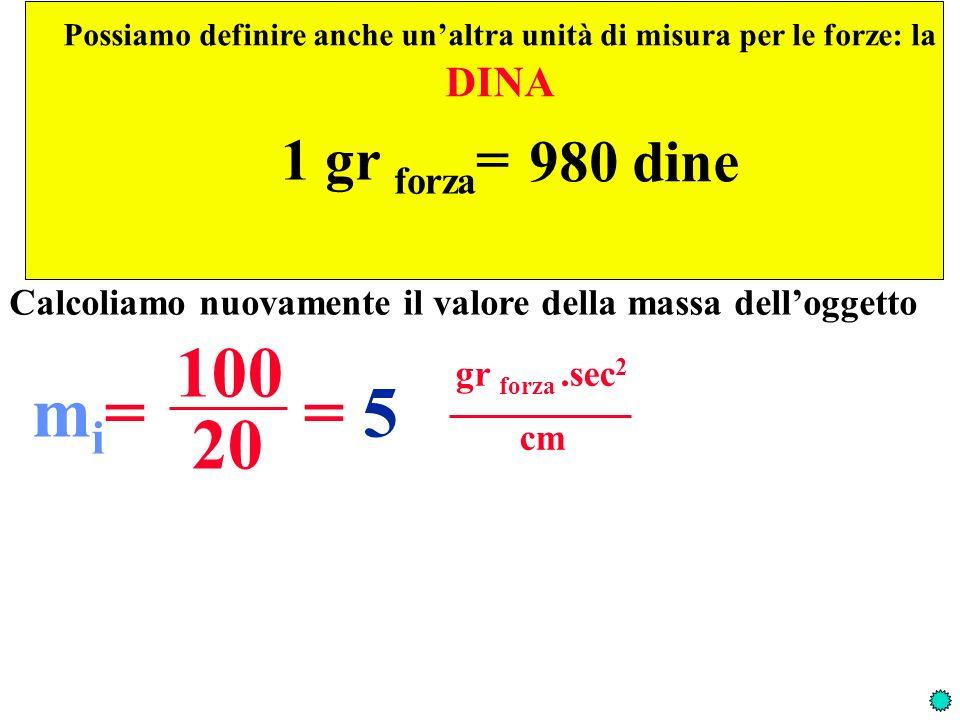 Possiamo definire anche unaltra unità di misura per le forze: la DINA 980 dine 1 gr forza = Calcoliamo nuovamente il valore della massa delloggetto mi