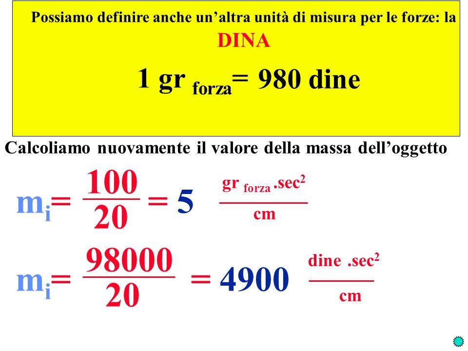 Possiamo definire anche unaltra unità di misura per le forze: la DINA Calcoliamo nuovamente il valore della massa delloggetto mi=mi= 100 20 = 5 gr for