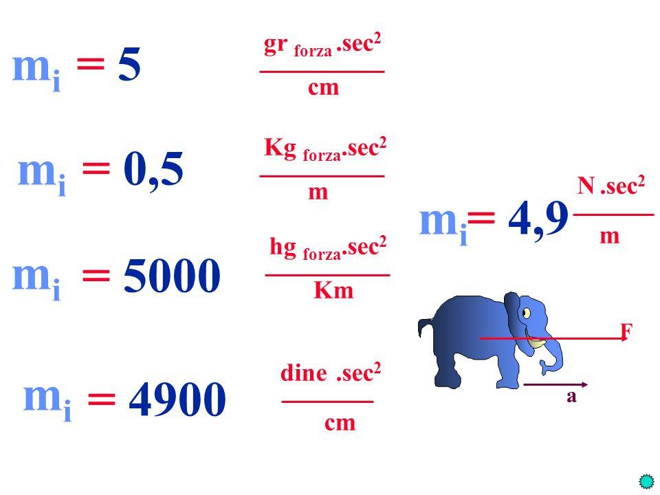 mimi = 5000 hg forza.sec 2 Km mimi = 0,5 Kg forza.sec 2 m mimi = 5 gr forza.sec 2 cm mimi = 4900 dine.sec 2 cm mimi = 4,9 N.sec 2 m F a