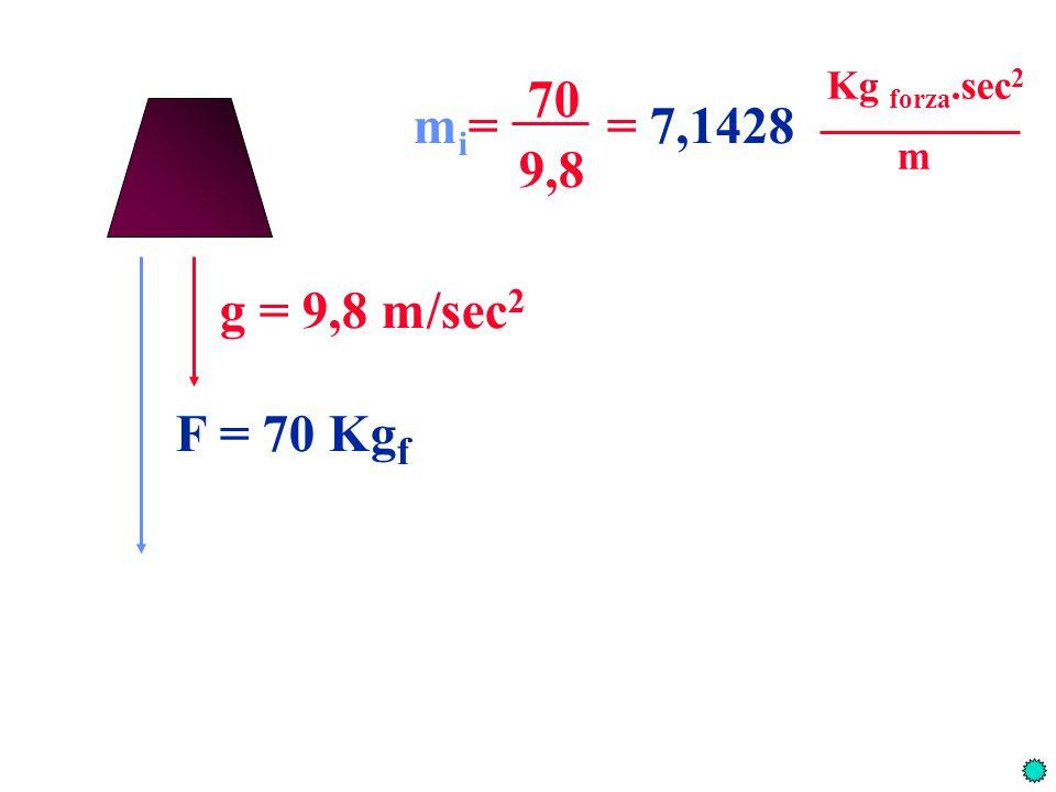 g = 9,8 m/sec 2 F = 70 Kg f mi=mi= 70 = 7,1428 Kg forza.sec 2 m 9,8