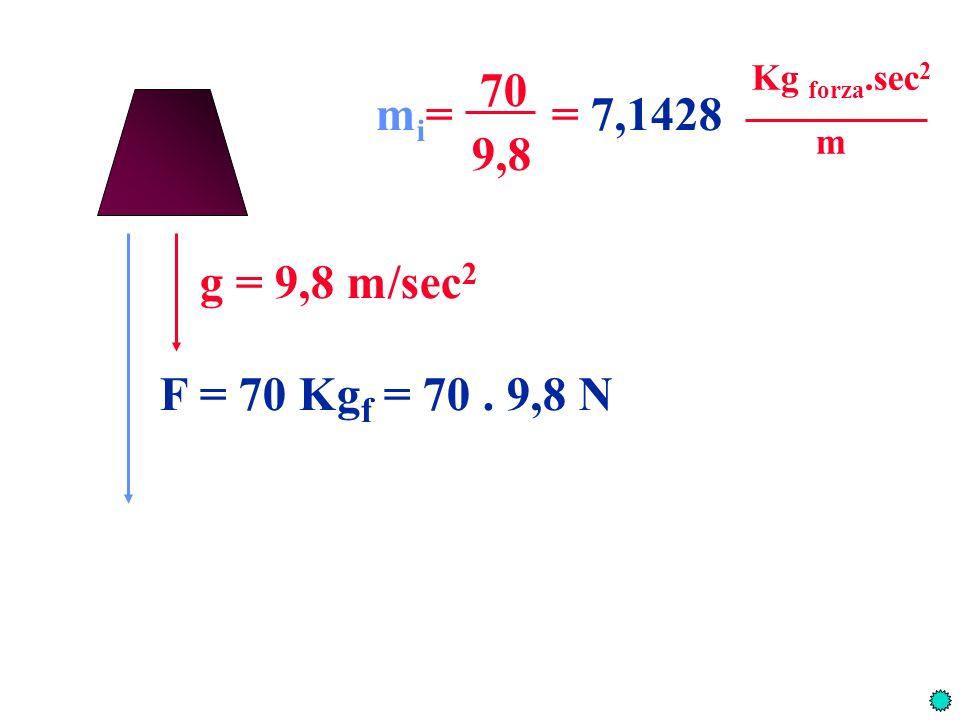 g = 9,8 m/sec 2 F = 70 Kg f = 70. 9,8 N mi=mi= 70 = 7,1428 Kg forza.sec 2 m 9,8