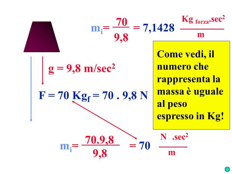 g = 9,8 m/sec 2 F = 70 Kg f = 70. 9,8 N mi=mi= 70 = 7,1428 Kg forza.sec 2 m 9,8 mi=mi= 70.9,8 = 70 N.sec 2 m 9,8 Come vedi, il numero che rappresenta