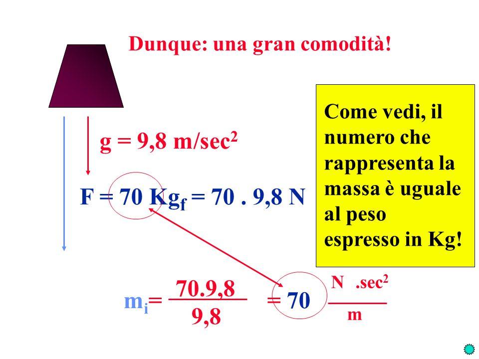 g = 9,8 m/sec 2 F = 70 Kg f = 70. 9,8 N mi=mi= 70.9,8 = 70 N.sec 2 m 9,8 Come vedi, il numero che rappresenta la massa è uguale al peso espresso in Kg