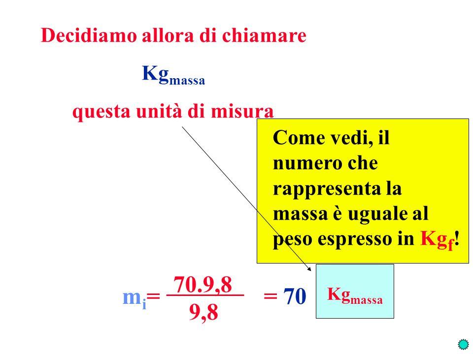 mi=mi= 70.9,8 = 70 Kg massa 9,8 Decidiamo allora di chiamare Kg massa questa unità di misura Come vedi, il numero che rappresenta la massa è uguale al