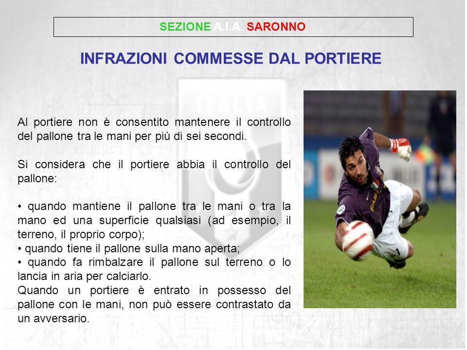 SEZIONE A.I.A. SARONNO Al portiere non è consentito mantenere il controllo del pallone tra le mani per più di sei secondi. Si considera che il portier