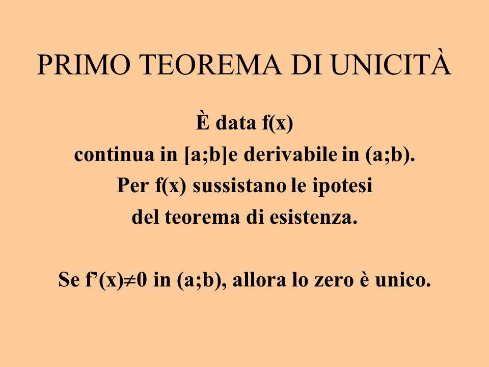 PRIMO TEOREMA DI UNICITÀ È data f(x) continua in [a;b]e derivabile in (a;b).