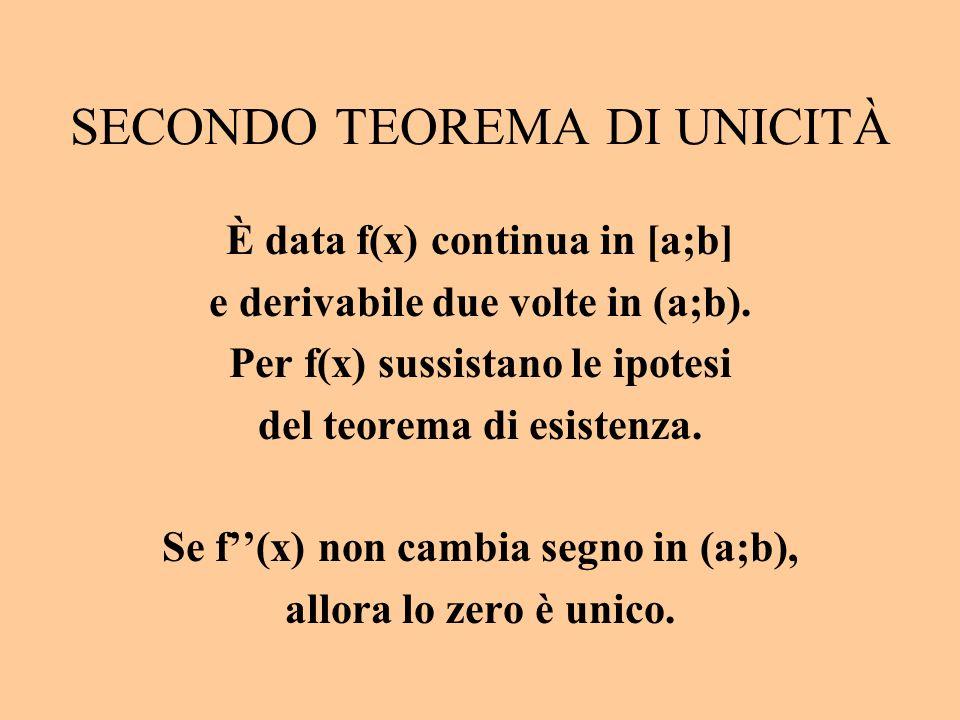 SECONDO TEOREMA DI UNICITÀ È data f(x) continua in [a;b] e derivabile due volte in (a;b).