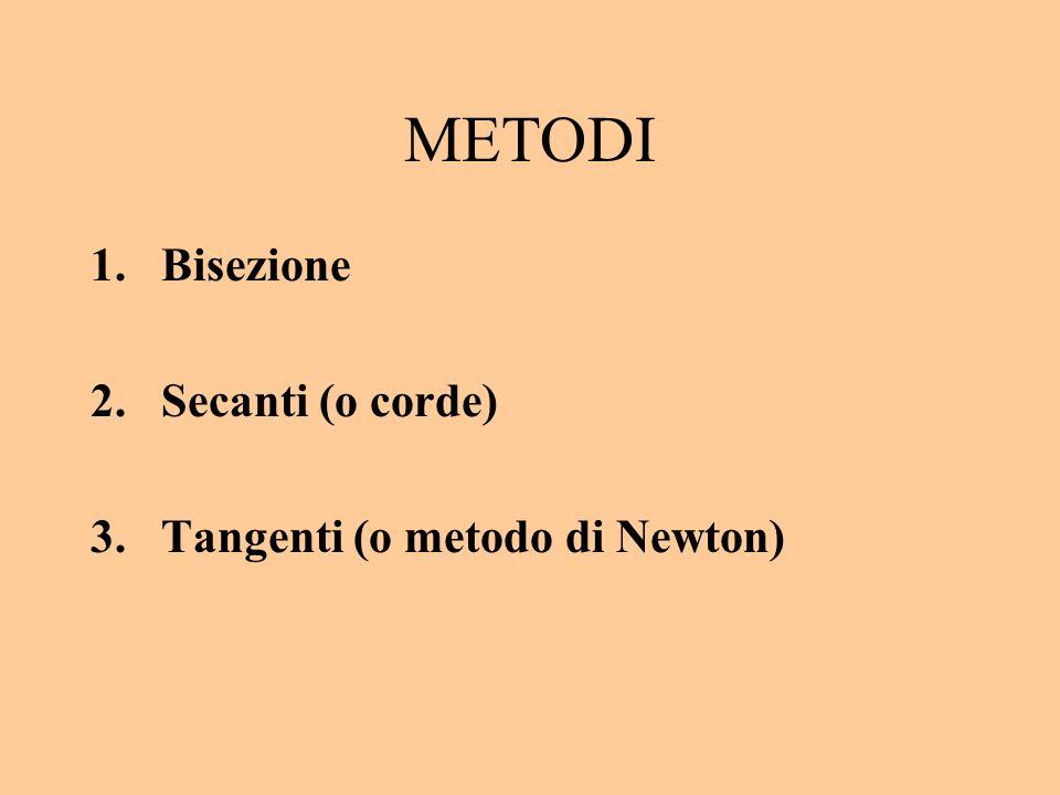 METODI 1.Bisezione 2.Secanti (o corde) 3.Tangenti (o metodo di Newton)