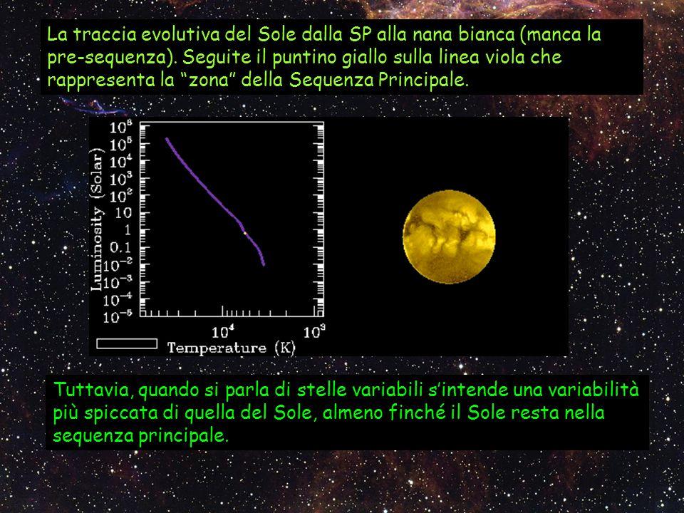 La traccia evolutiva del Sole dalla SP alla nana bianca (manca la pre-sequenza). Seguite il puntino giallo sulla linea viola che rappresenta la zona d