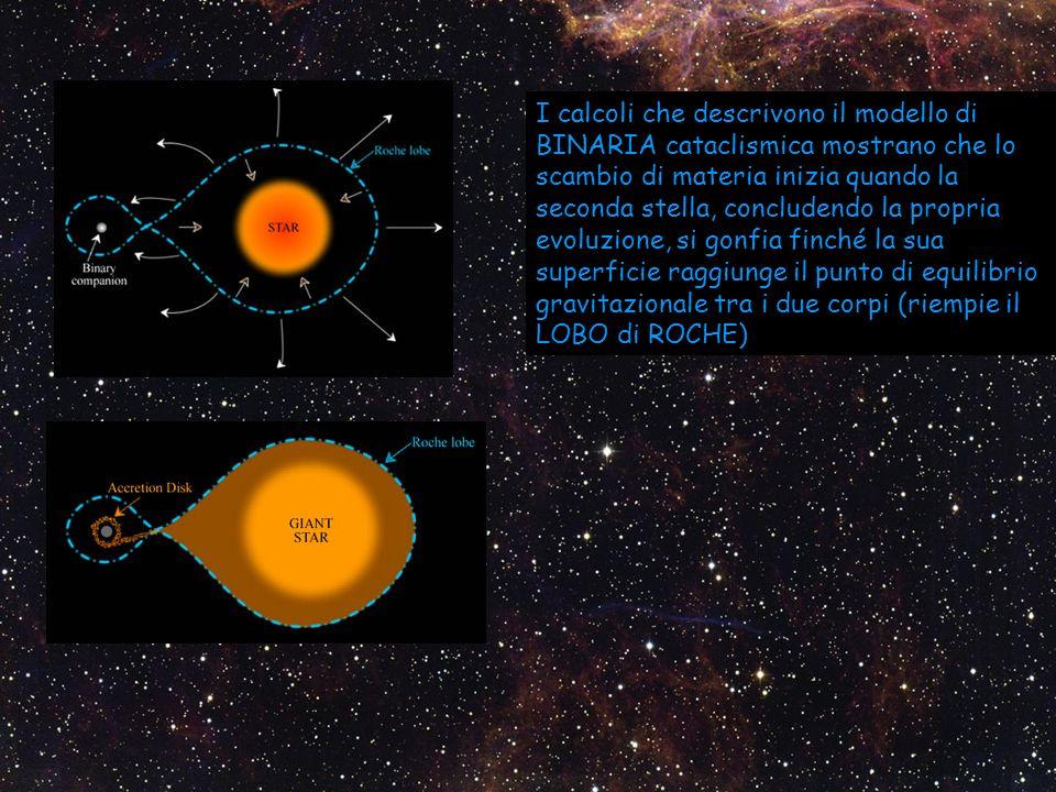 I calcoli che descrivono il modello di BINARIA cataclismica mostrano che lo scambio di materia inizia quando la seconda stella, concludendo la propria