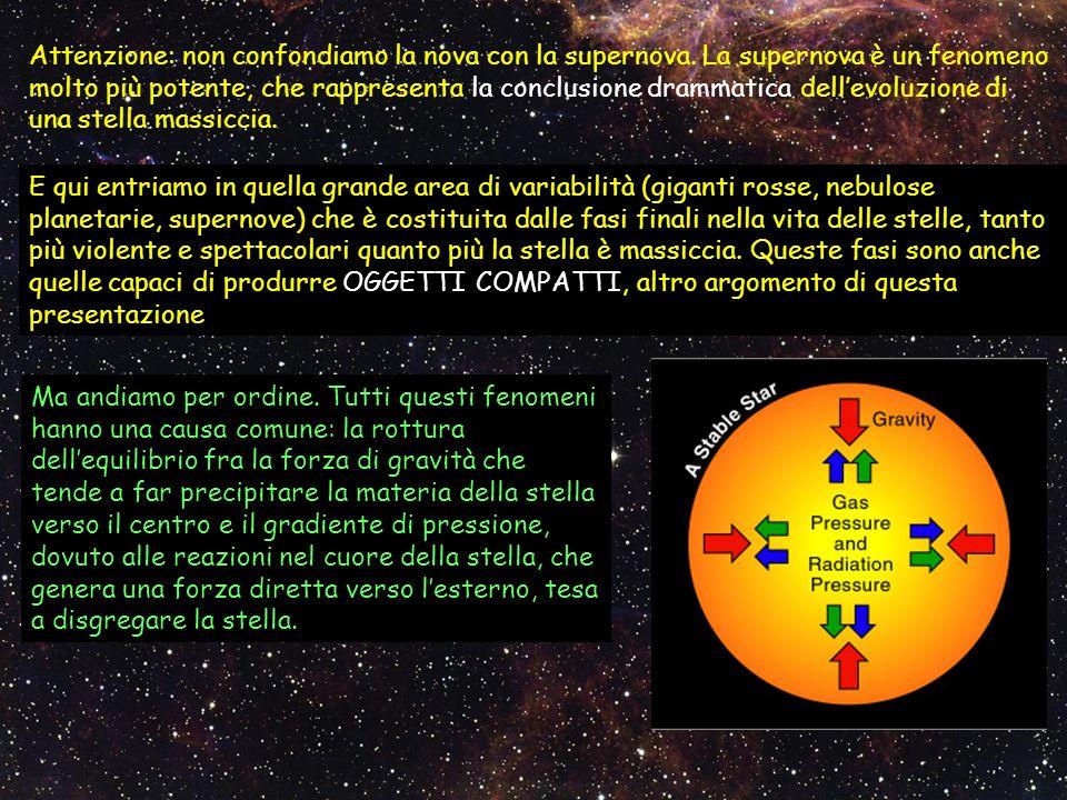 Attenzione: non confondiamo la nova con la supernova. La supernova è un fenomeno molto più potente, che rappresenta la conclusione drammatica dellevol