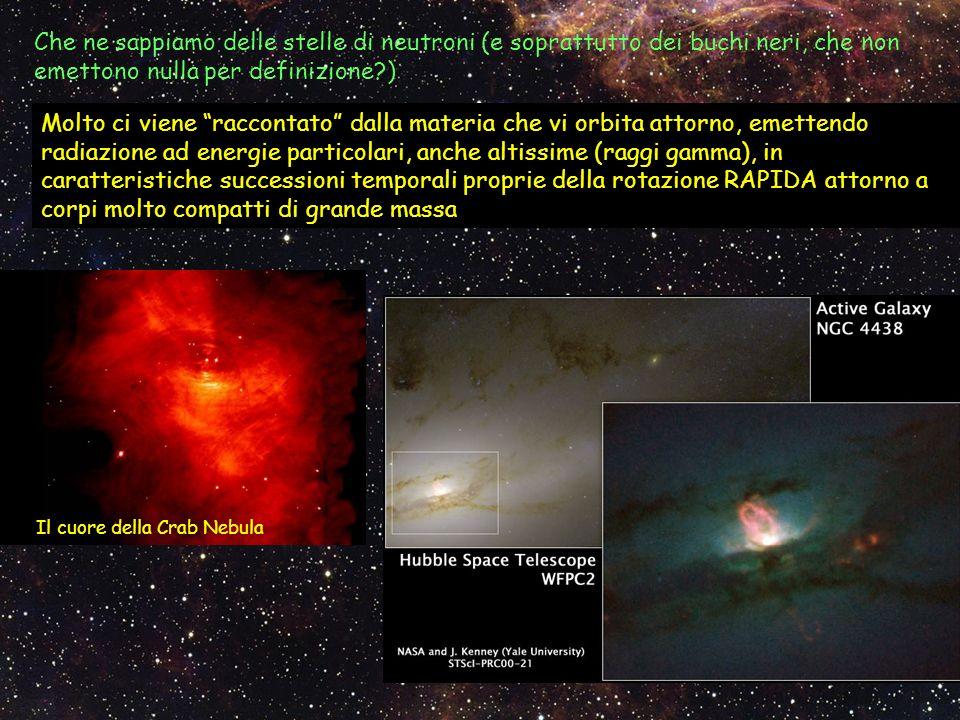 Che ne sappiamo delle stelle di neutroni (e soprattutto dei buchi neri, che non emettono nulla per definizione?) Molto ci viene raccontato dalla mater