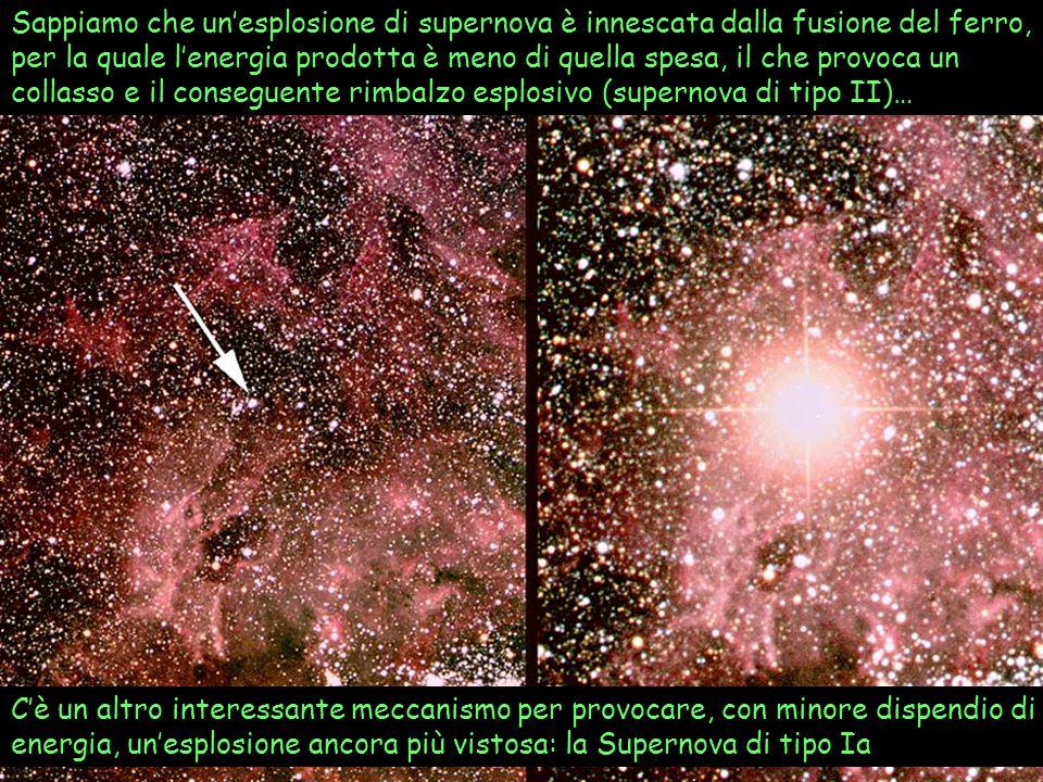 Sappiamo che unesplosione di supernova è innescata dalla fusione del ferro, per la quale lenergia prodotta è meno di quella spesa, il che provoca un c