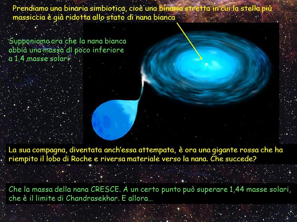 Prendiamo una binaria simbiotica, cioè una binaria stretta in cui la stella più massiccia è già ridotta allo stato di nana bianca Supponiamo ora che l