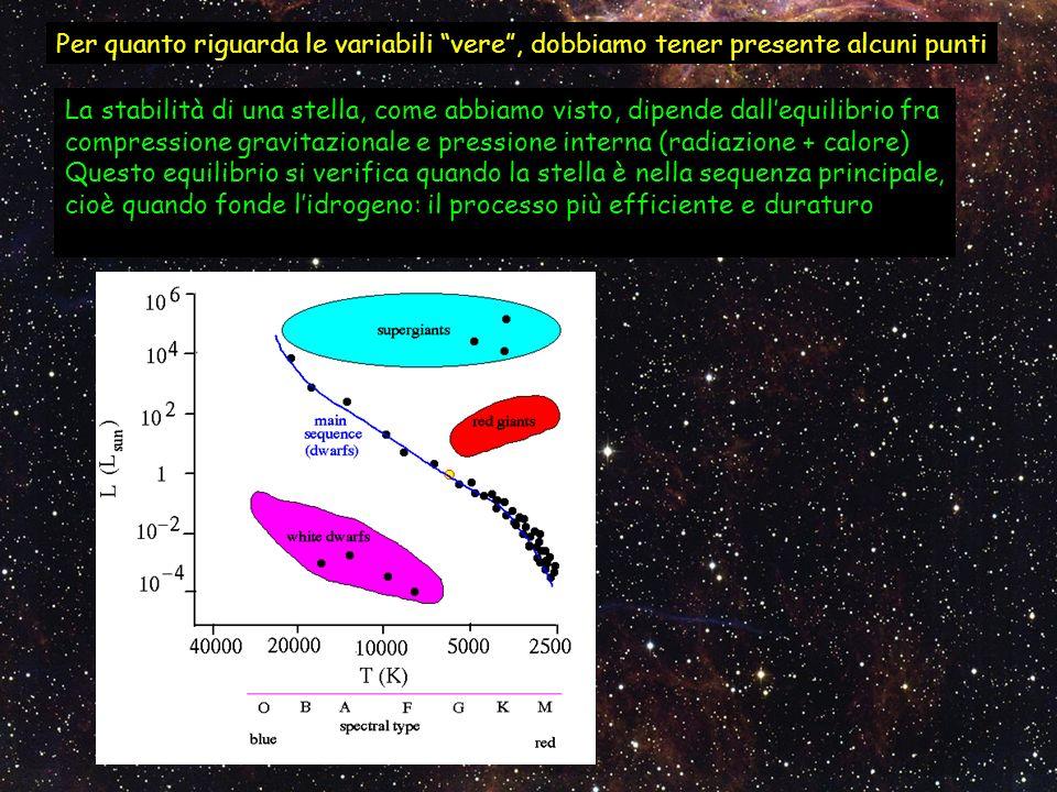 Per quanto riguarda le variabili vere, dobbiamo tener presente alcuni punti La stabilità di una stella, come abbiamo visto, dipende dallequilibrio fra