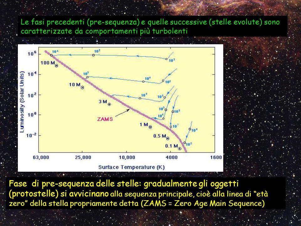 Le fasi precedenti (pre-sequenza) e quelle successive (stelle evolute) sono caratterizzate da comportamenti più turbolenti Fase di pre-sequenza delle